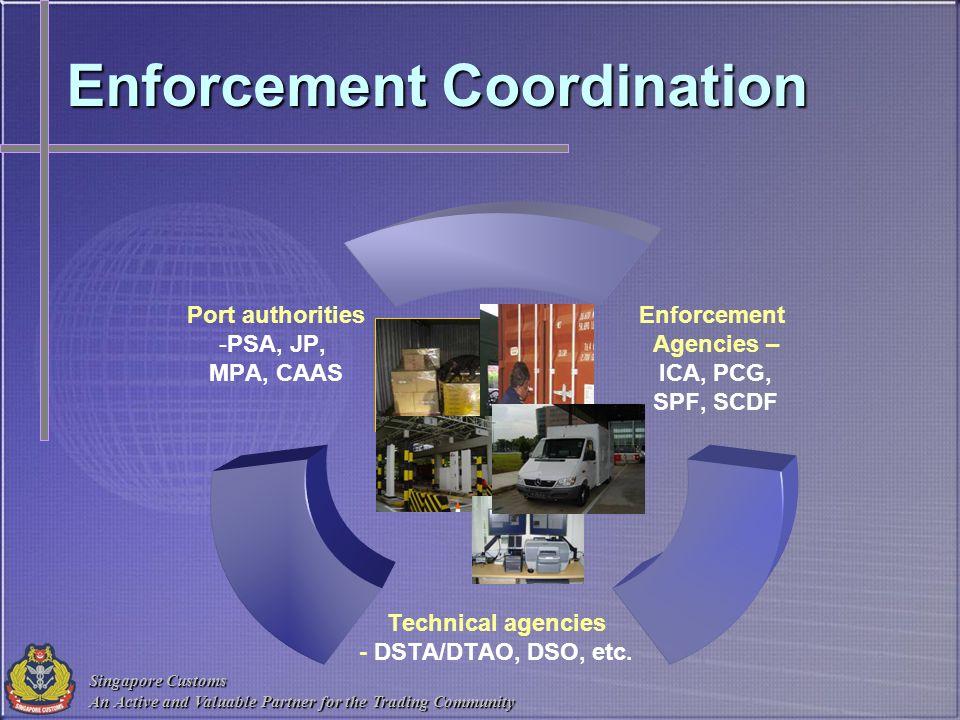 Enforcement Coordination