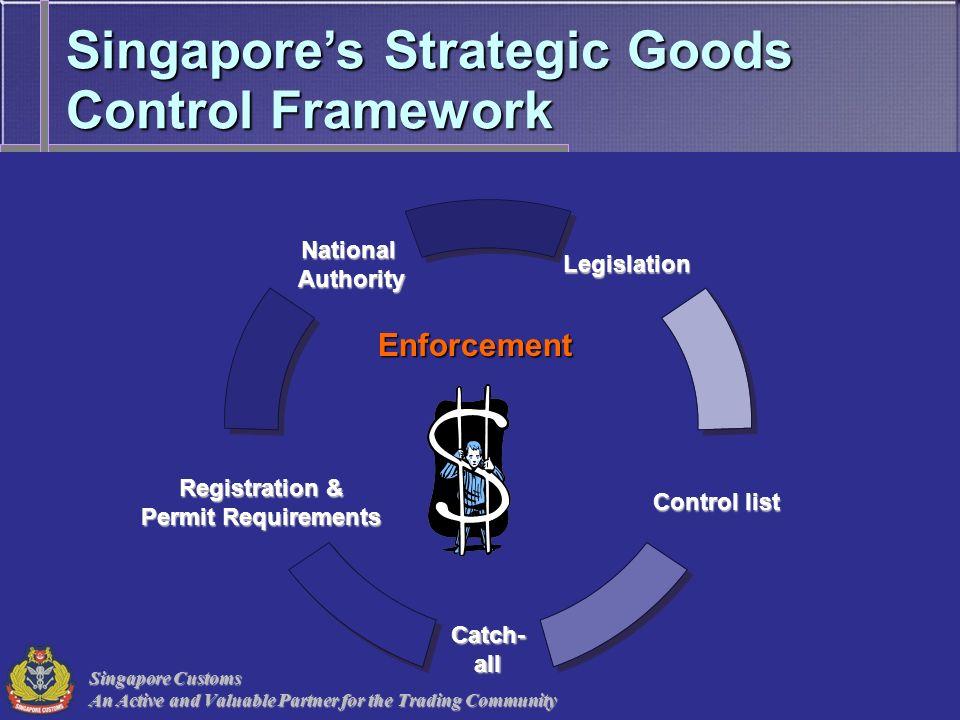 Singapore's Strategic Goods Control Framework