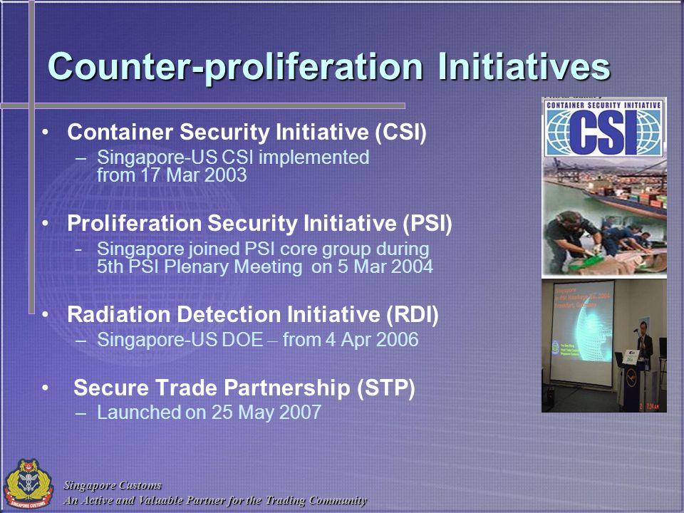 Counter-proliferation Initiatives