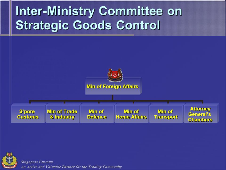 Inter-Ministry Committee on Strategic Goods Control