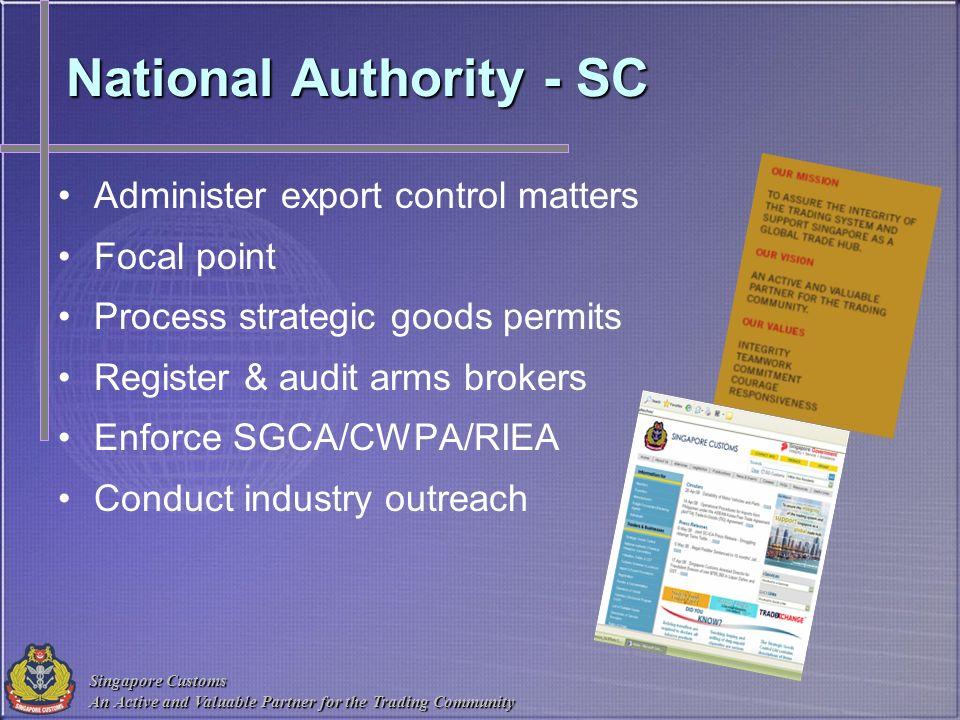 National Authority - SC
