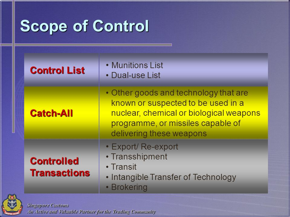 Scope of Control Control List Catch-All Controlled Transactions