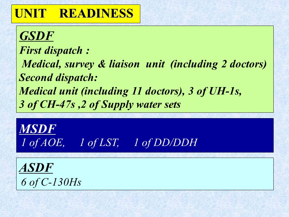 UNIT READINESS GSDF MSDF ASDF First dispatch :