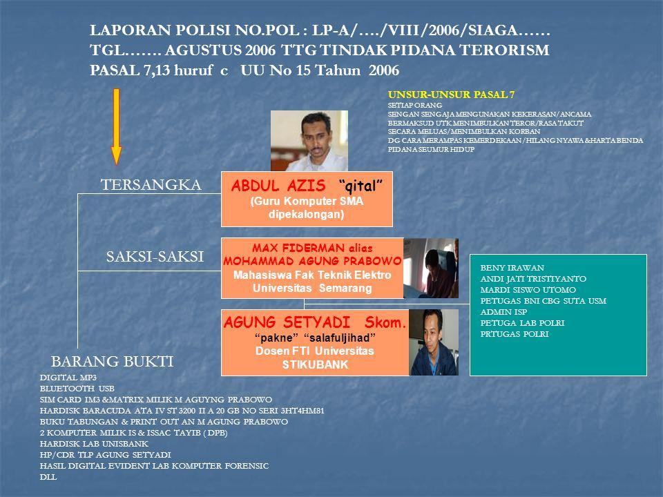 LAPORAN POLISI NO.POL : LP-A/…./VIII/2006/SIAGA……
