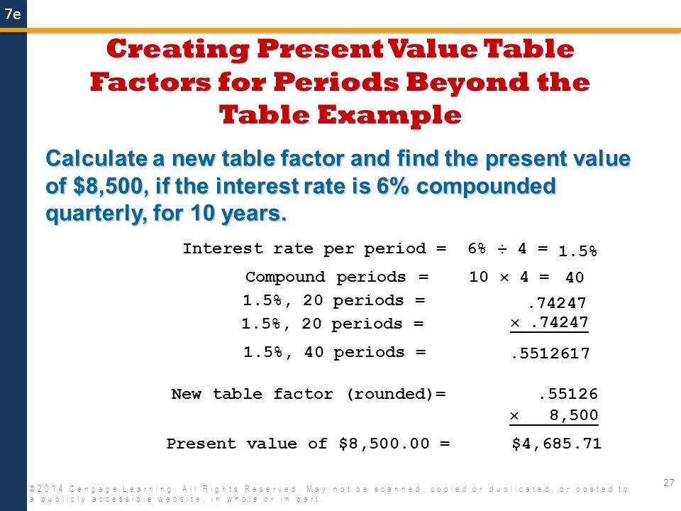 interest quarterly calculator