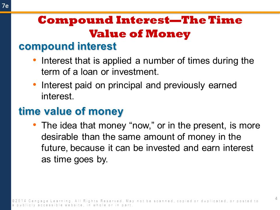 Understanding The Time Value of Money Formula