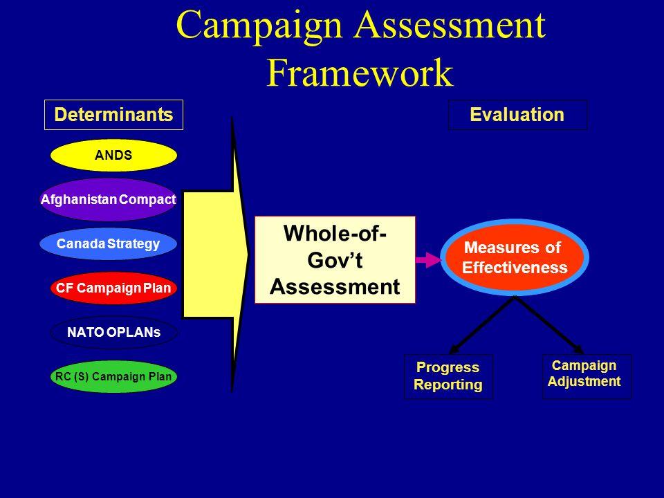 Campaign Assessment Framework