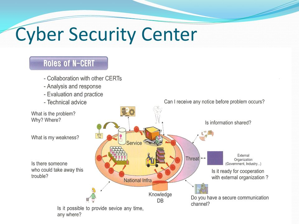 Cyber Security Center