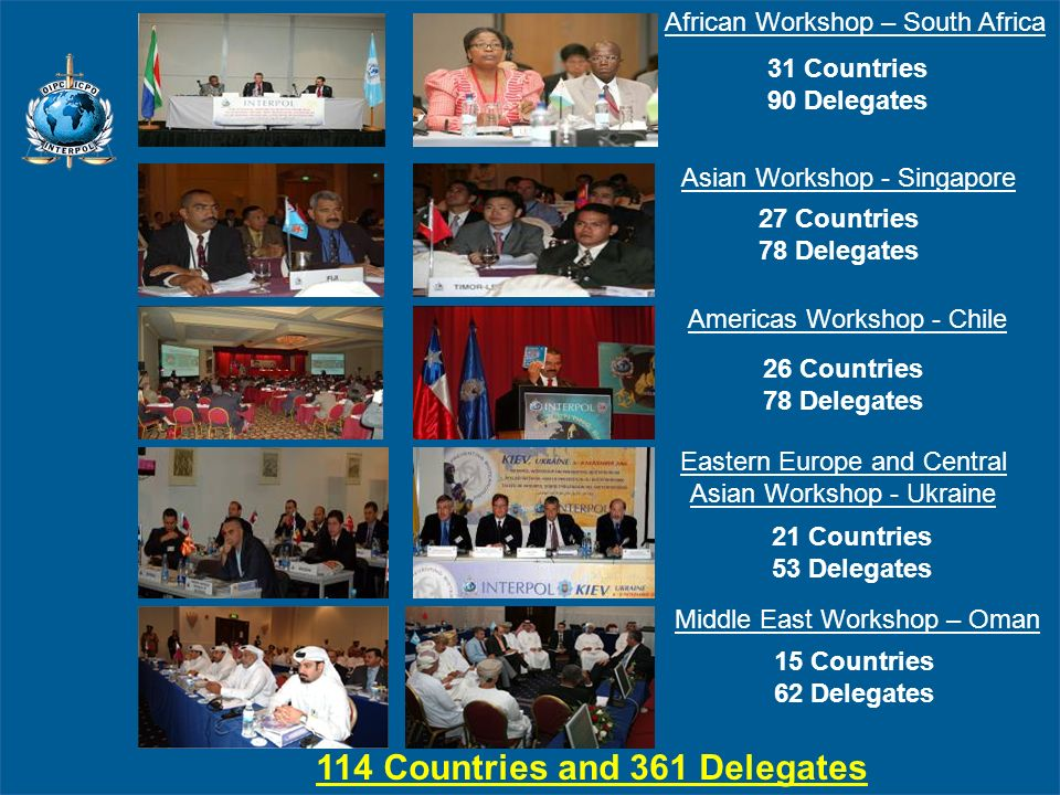 114 Countries and 361 Delegates