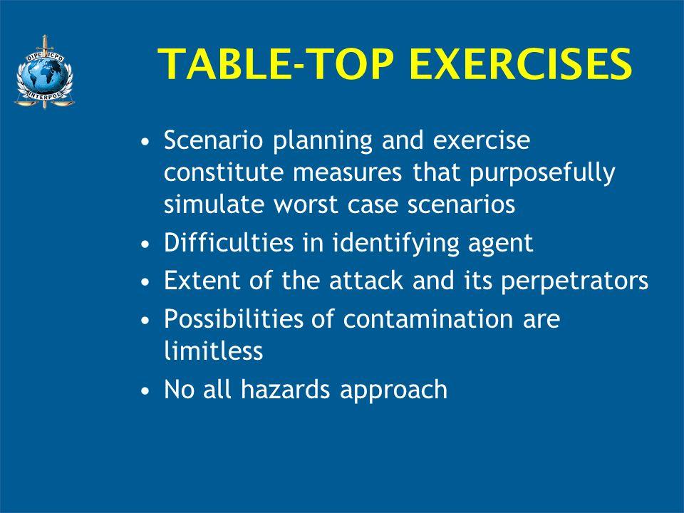 TABLE-TOP EXERCISES Scenario planning and exercise constitute measures that purposefully simulate worst case scenarios.