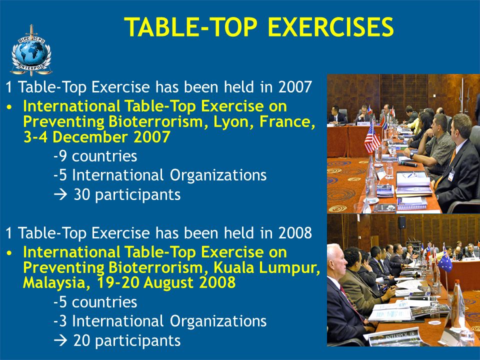 TABLE-TOP EXERCISES 1 Table-Top Exercise has been held in 2007
