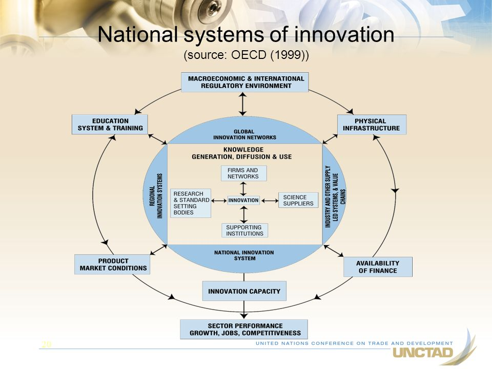Science Technology And Innovation Sti Growth And