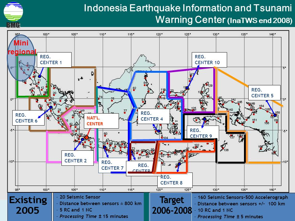 BMG Indonesia Earthquake Information and Tsunami