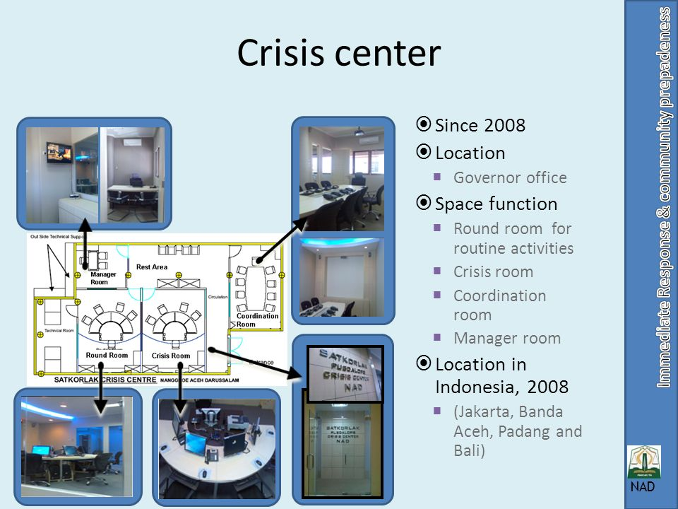Crisis center Since 2008 Location Space function