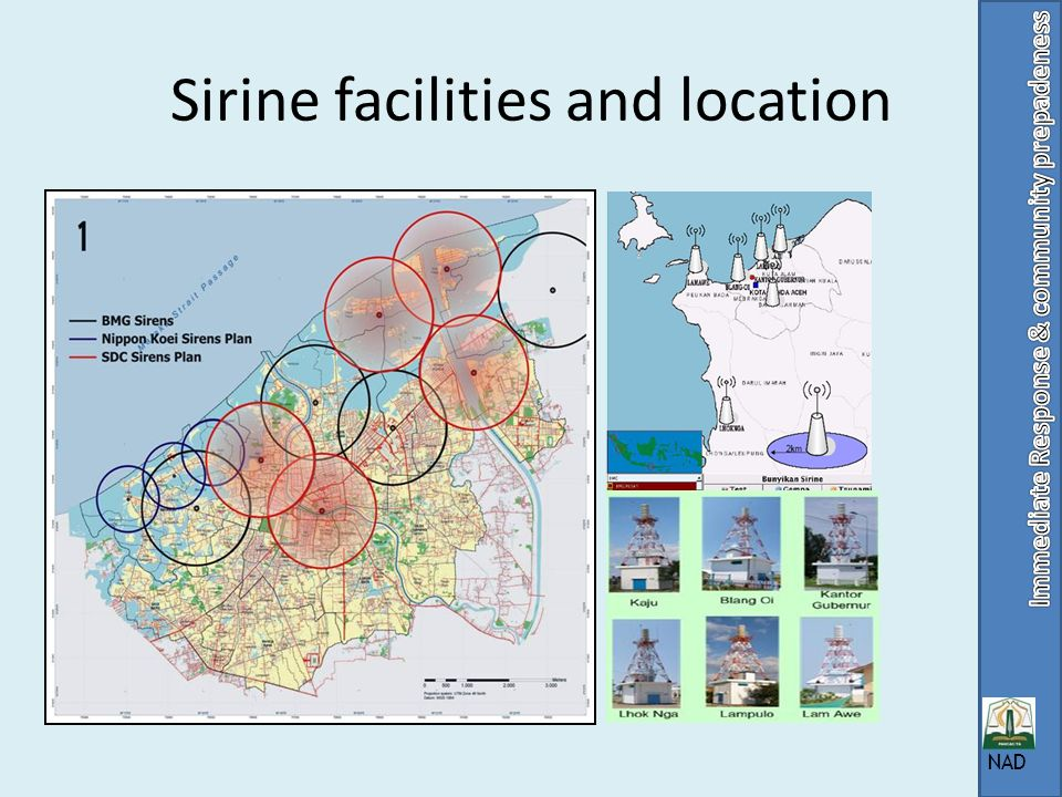 Sirine facilities and location