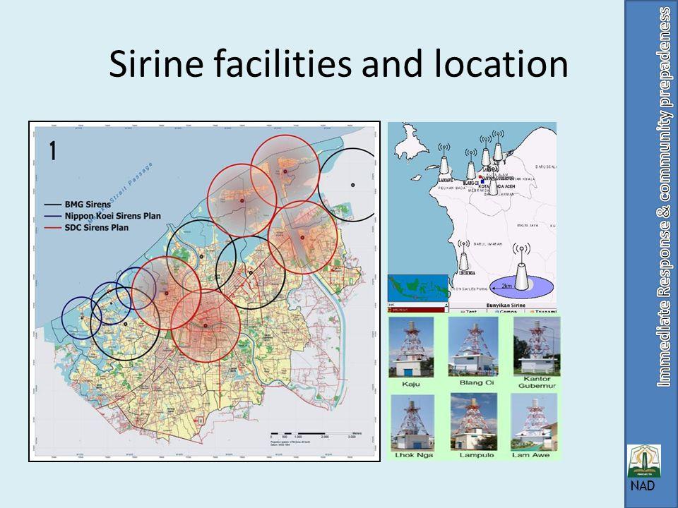 Sirine facilities and location
