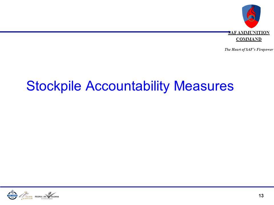 Stockpile Accountability Measures