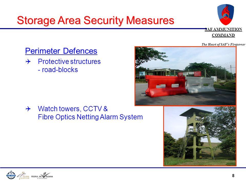 Storage Area Security Measures