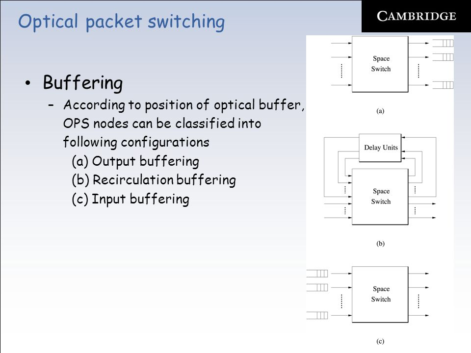 optical packet switching Optical packet switching techniques by walter picco bs equivalent certi cate, politecnico di torino, 2000 thesis submitted as partial ful llment of.