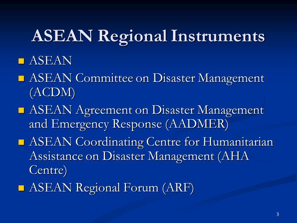 ASEAN Regional Instruments