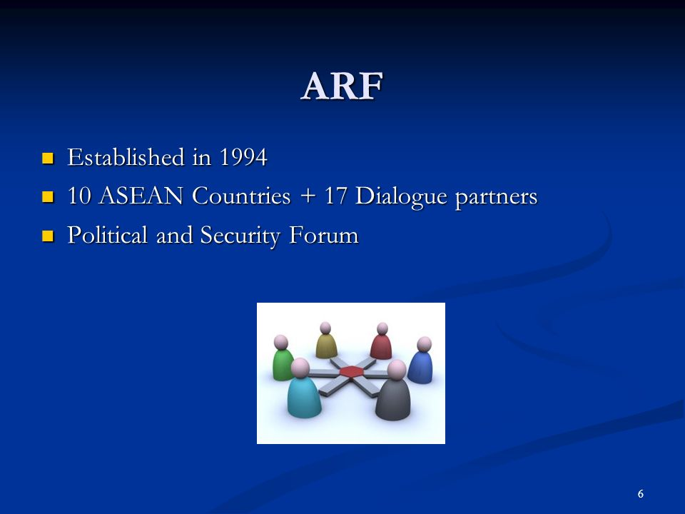 ARF Established in 1994 10 ASEAN Countries + 17 Dialogue partners