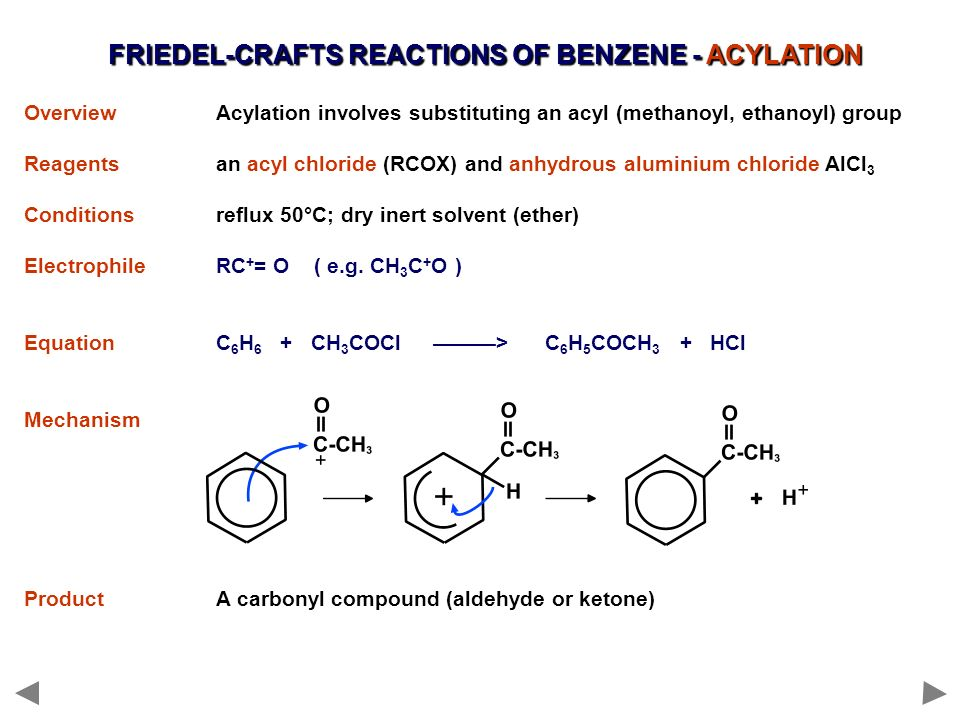 friedel crafts reactions Zach chandler megan bernard lab #6: the friedel-crafts reaction: acetylation of ferrocene objective: to perform a friedel crafts reaction by acetylation,or by adding an acetyl group, to ferrocene.