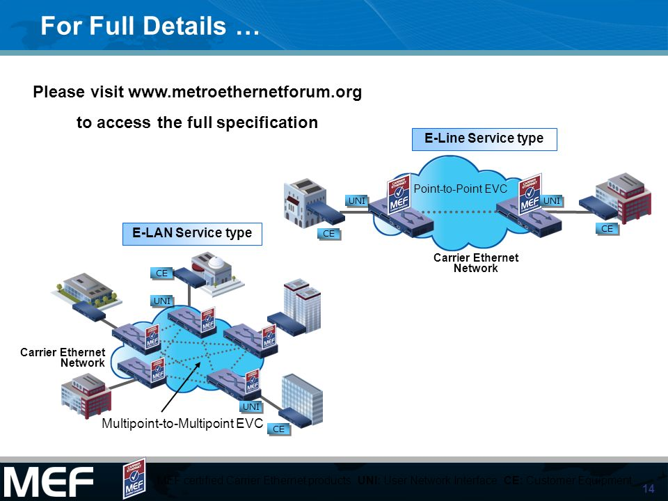 For Full Details … Please visit www.metroethernetforum.org