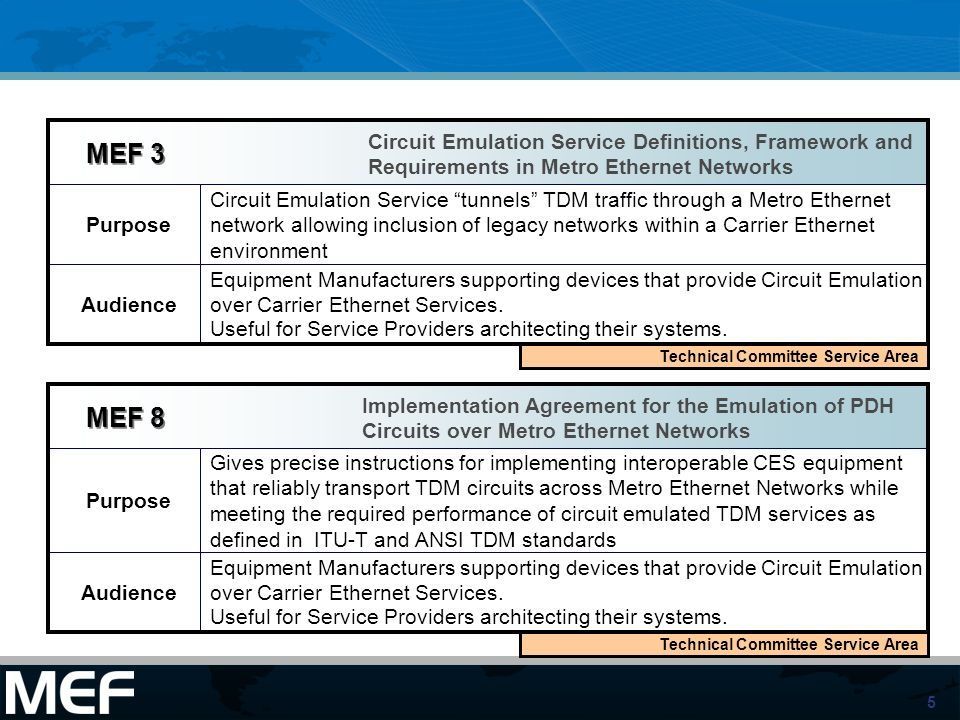 MEF 3Circuit Emulation Service Definitions, Framework and Requirements in Metro Ethernet Networks. Purpose.