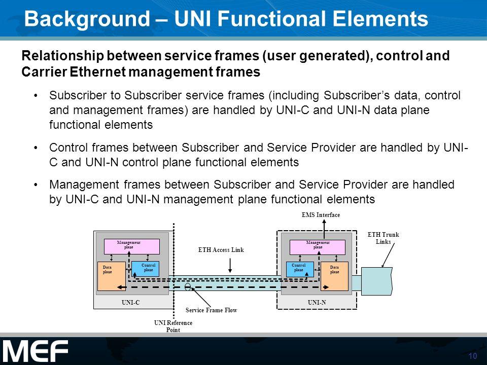 Background – UNI Functional Elements