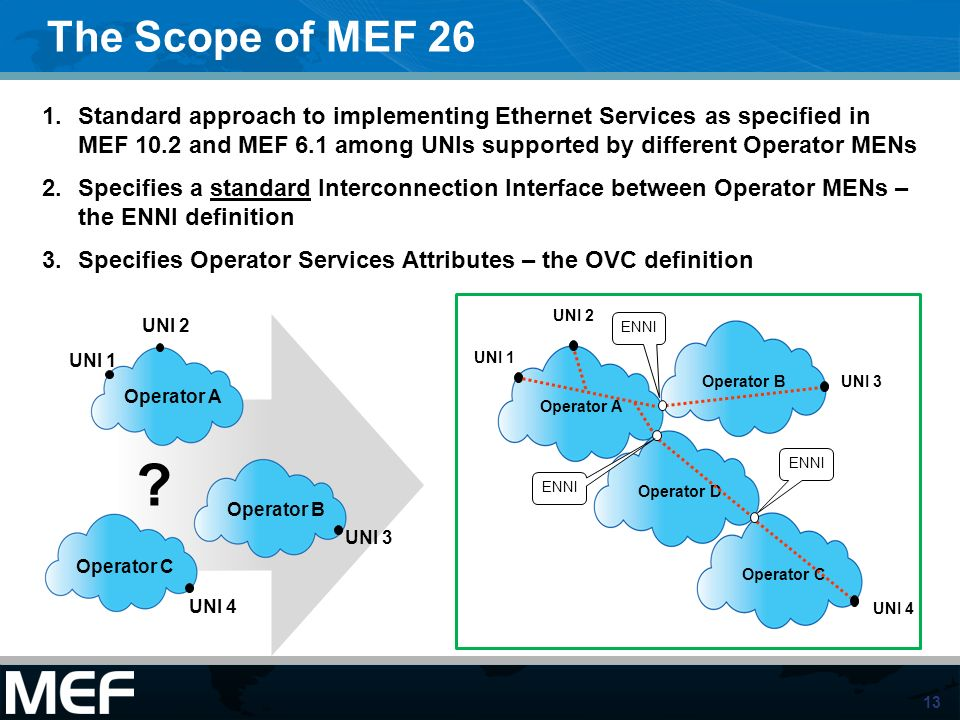 The Scope of MEF 26