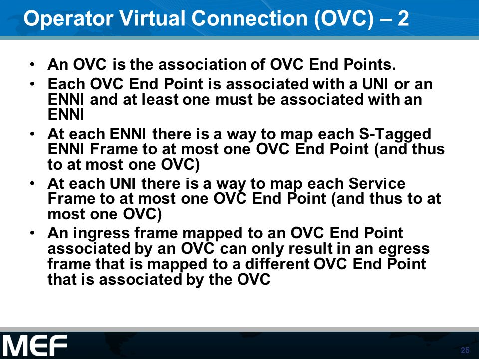Operator Virtual Connection (OVC) – 2