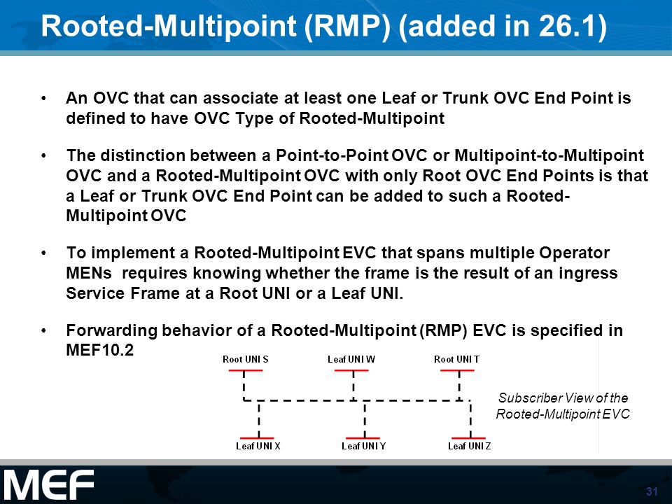 Rooted-Multipoint (RMP) (added in 26.1)