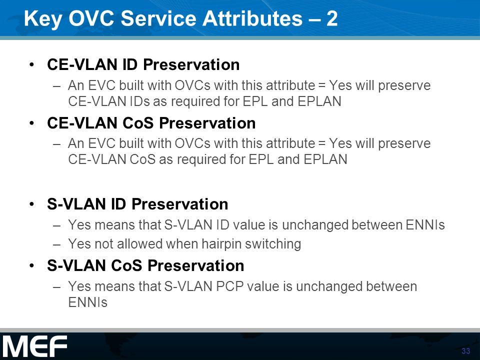Key OVC Service Attributes – 2