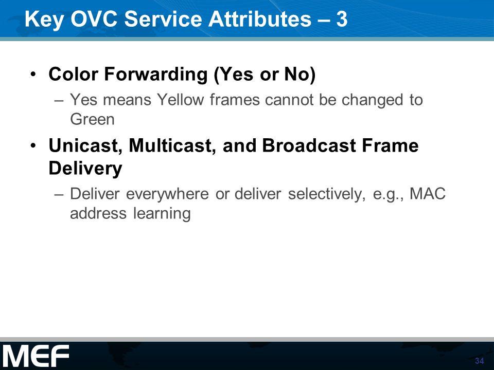 Key OVC Service Attributes – 3