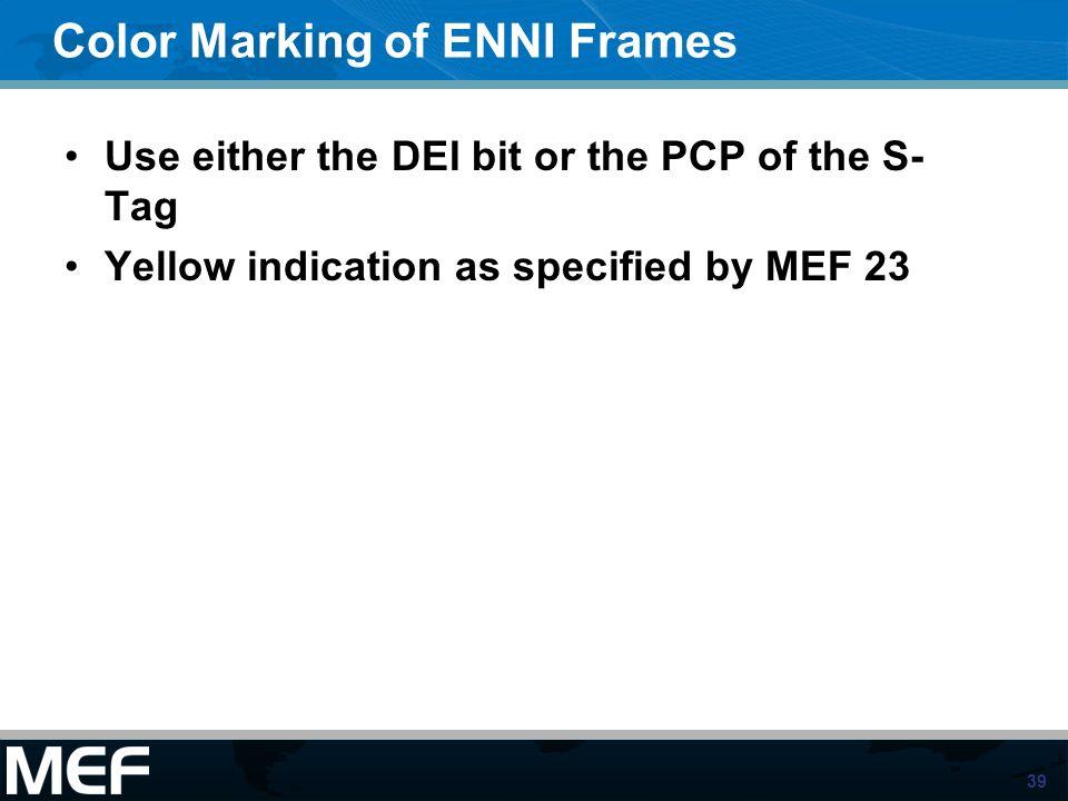 Color Marking of ENNI Frames