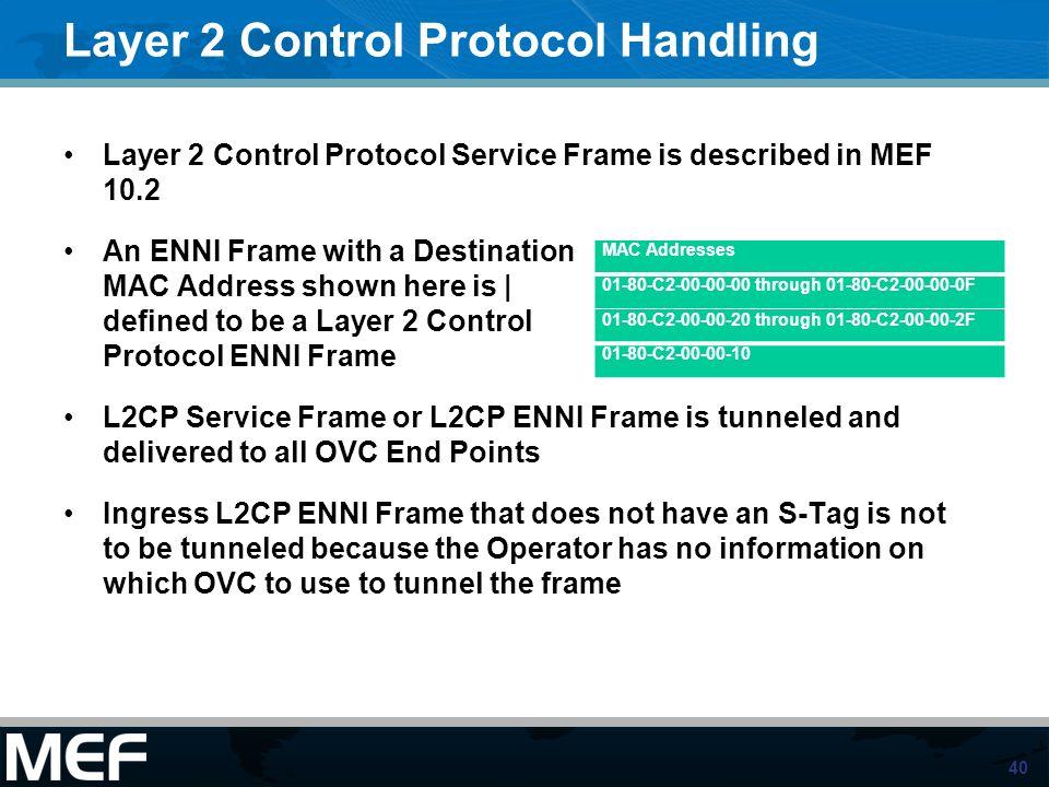 Layer 2 Control Protocol Handling