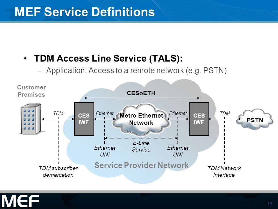 MEF Service Definitions