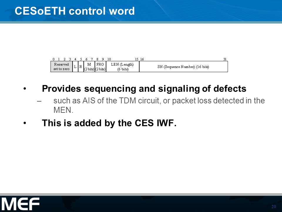 CESoETH control word Provides sequencing and signaling of defects