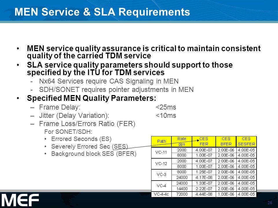 MEN Service & SLA Requirements