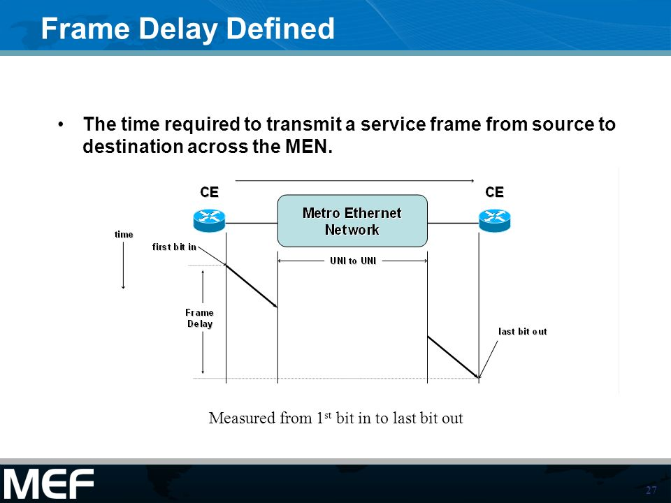 Frame Delay Defined The time required to transmit a service frame from source to destination across the MEN.