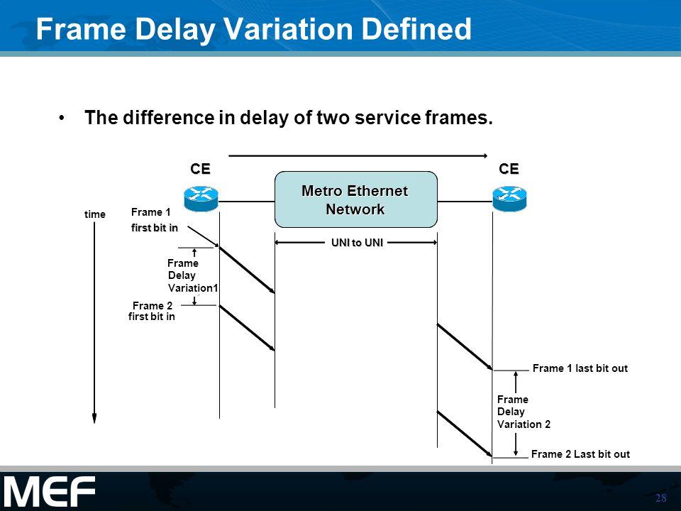 Frame Delay Variation Defined
