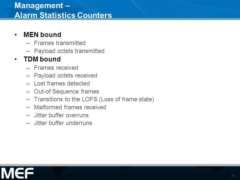 Management – Alarm Statistics Counters