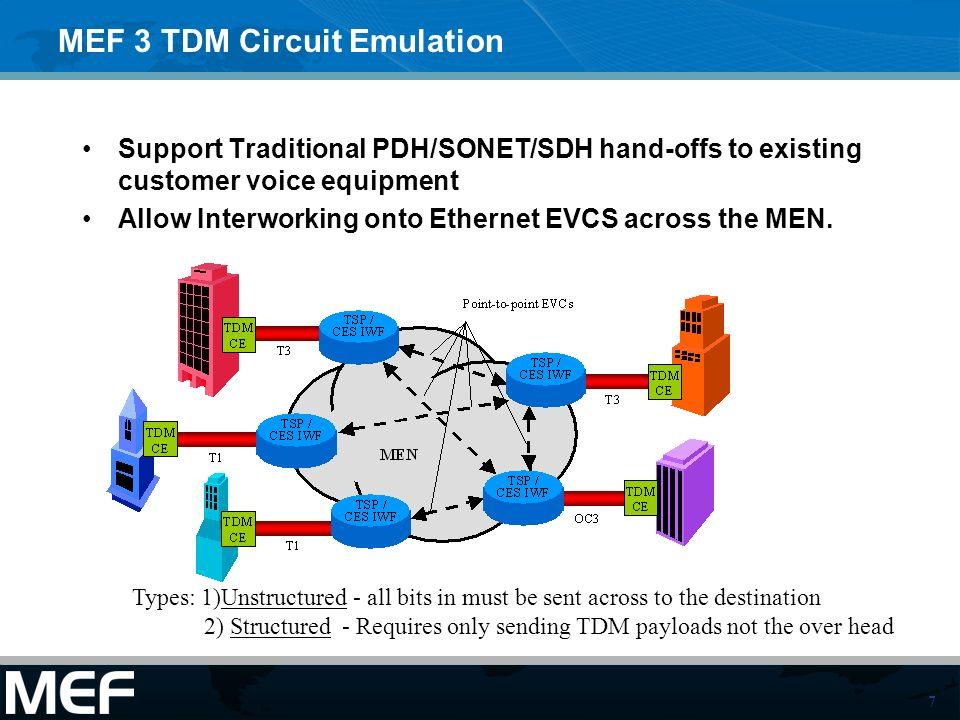 MEF 3 TDM Circuit Emulation