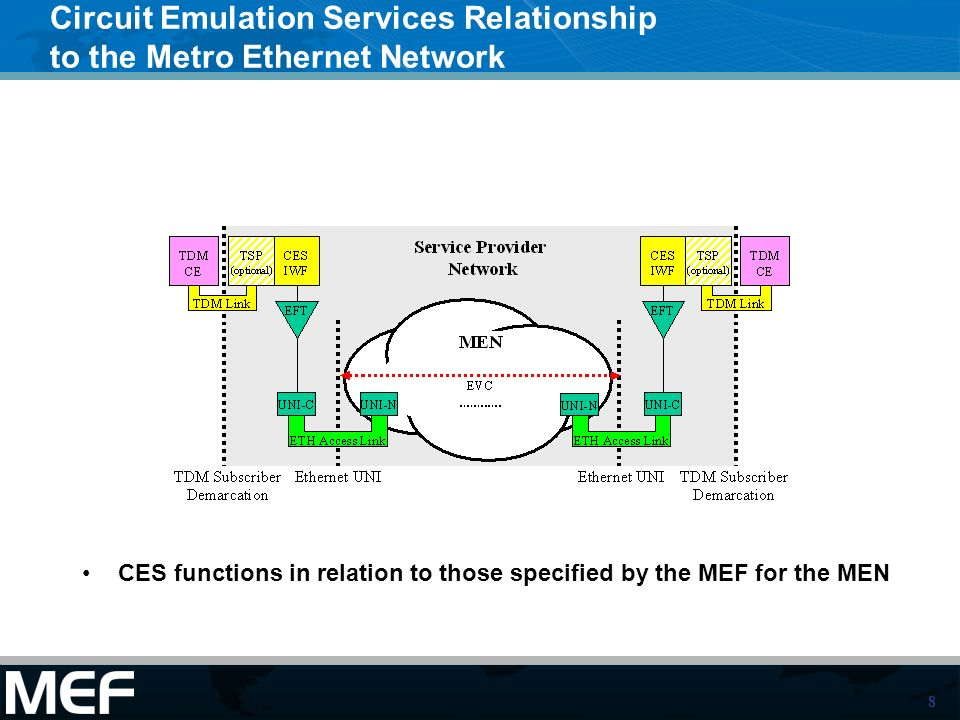 Circuit+Emulation+Services+Relationship+to+the+Metro+Ethernet+Network introducing the specifications of the metro ethernet forum ppt Home Ethernet Wiring Diagram at crackthecode.co