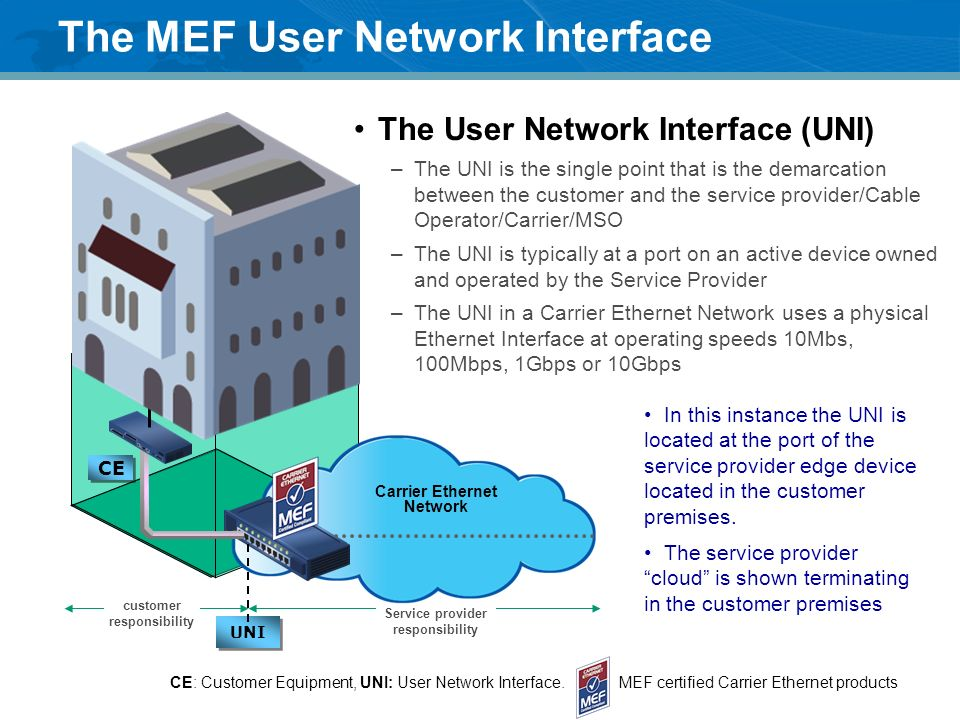 The MEF User Network Interface