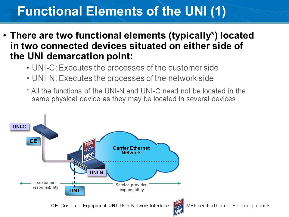 Functional Elements of the UNI (1)