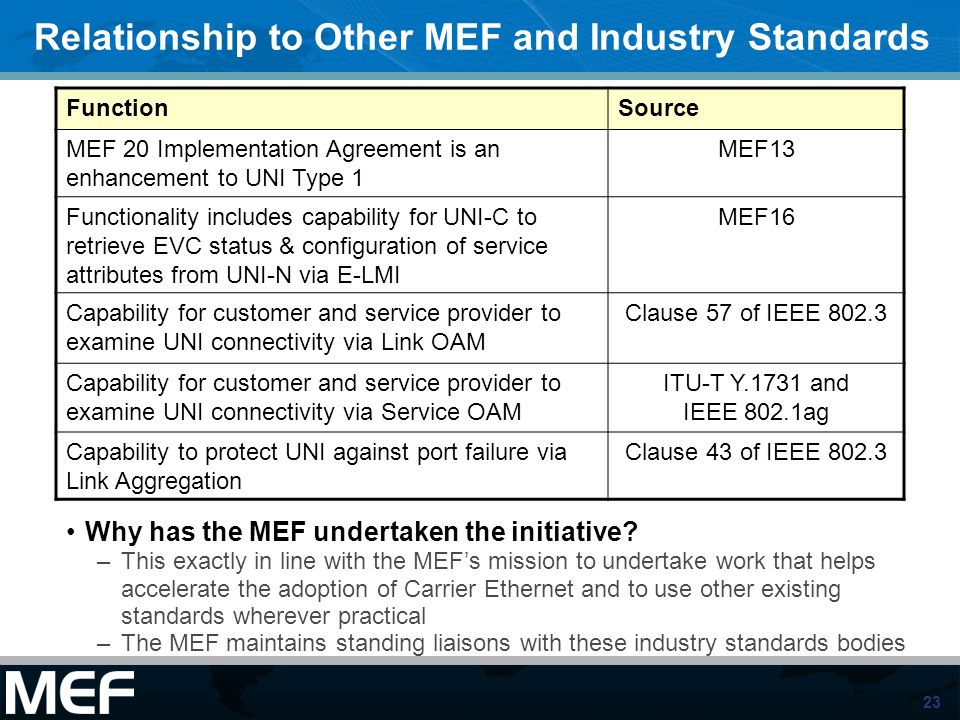 Relationship to Other MEF and Industry Standards