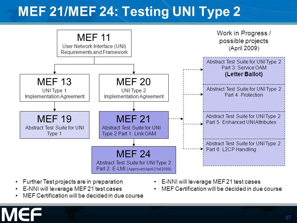 MEF 21/MEF 24: Testing UNI Type 2