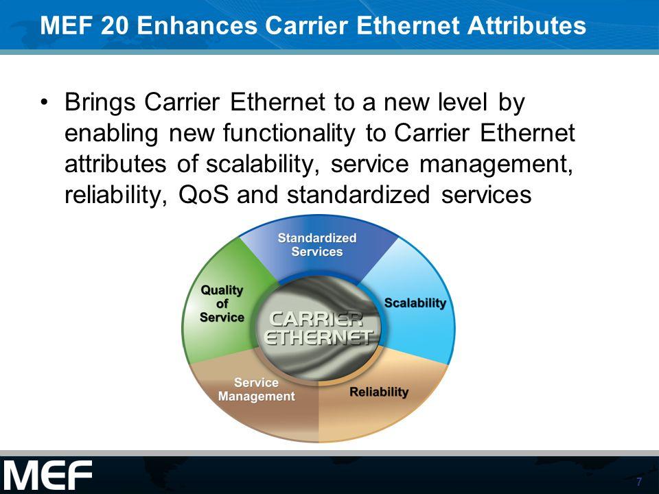 MEF 20 Enhances Carrier Ethernet Attributes