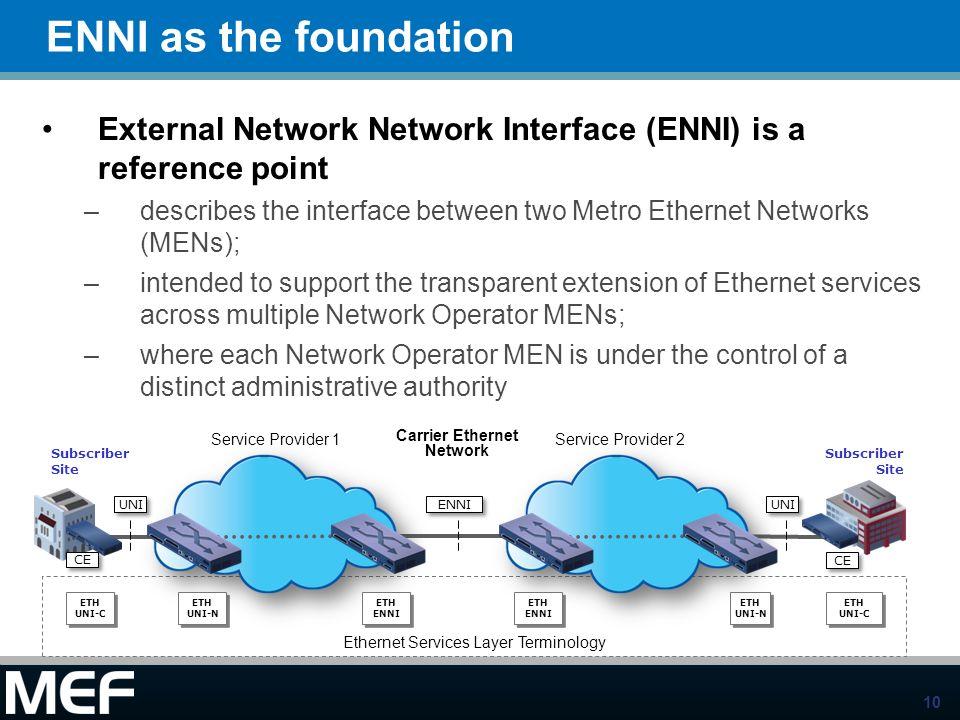 Carrier Ethernet Network